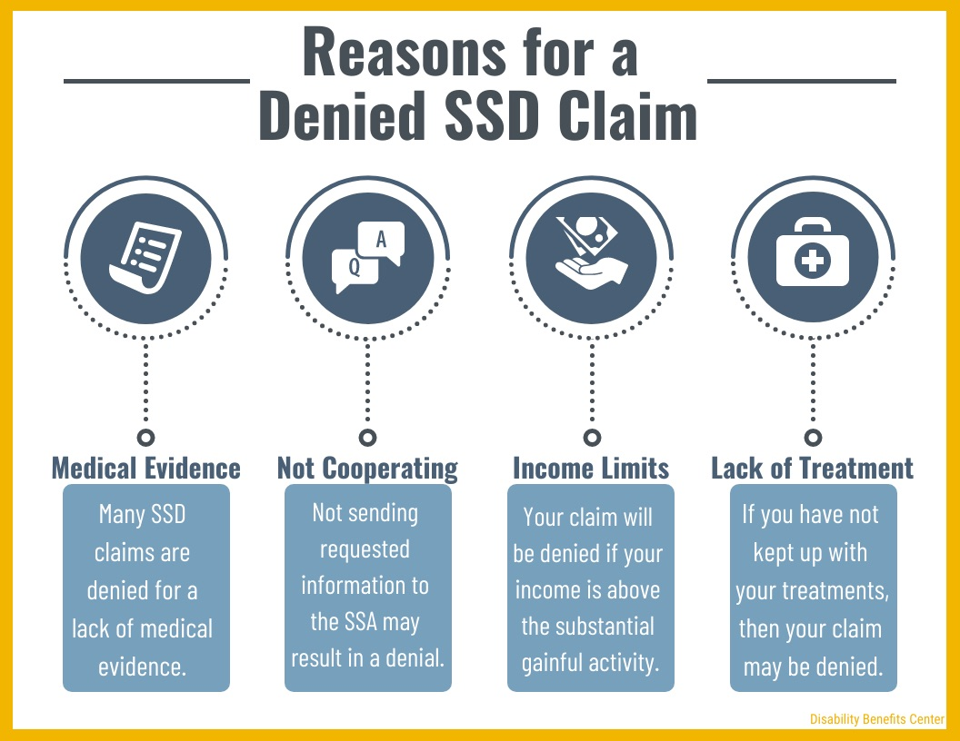 Your SSD claim may be denied for a variety of reasons